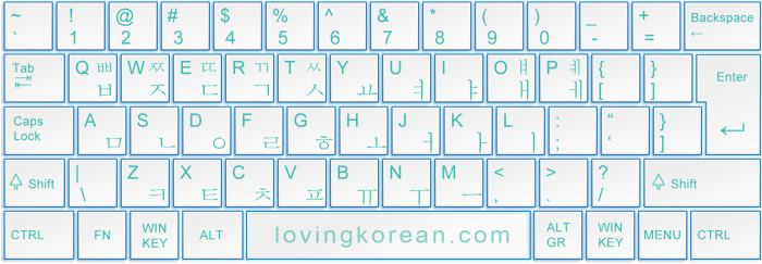 Korean keyboard layout typing Hangul on computer