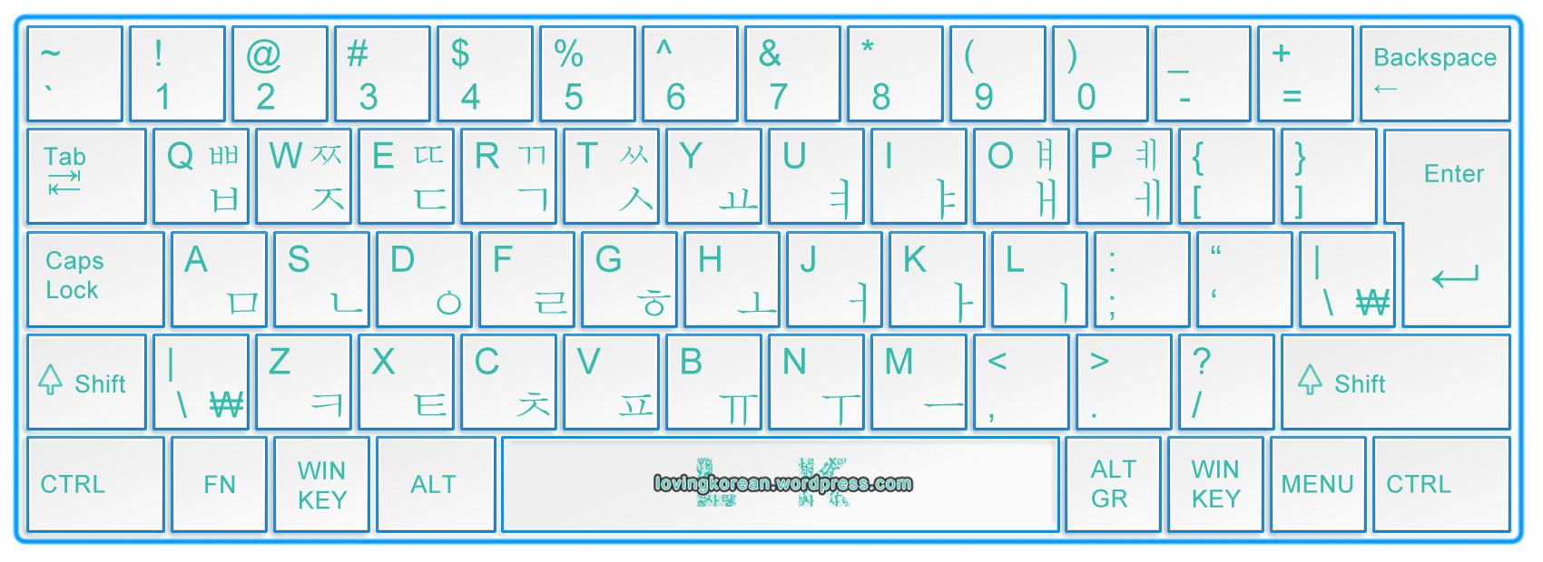 How to write alphabet in korean best of alphabet ceiimage. Org.