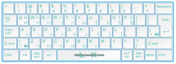 Korean keyboard layout