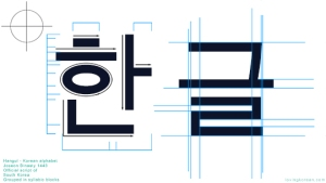How to learn Hangul Korean alphabet free online