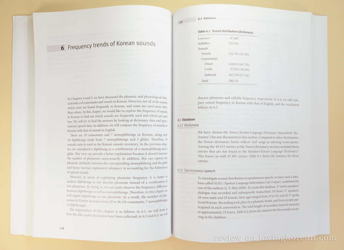 The sounds of Korean book excerpt and review Cambridge